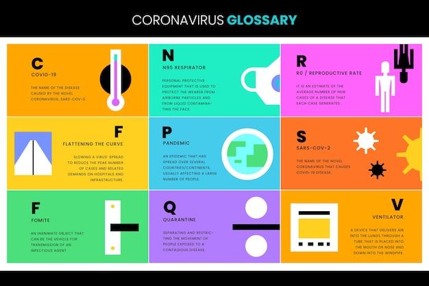 Termos do glossário para o vírus pandêmico