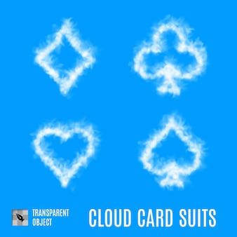 Ternos do cartão da nuvem