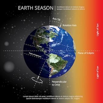 Terra, mudança, estação, vetorial, ilustração