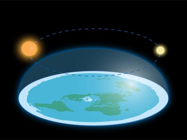 Terra plana cercada pela antártica. círculo antártico. planeta sob cúpula de vidro transparente.