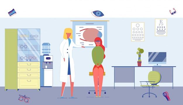 Teste oftalmológico oculista com pessoas.