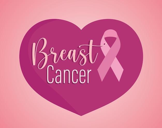 Texto e fita sobre câncer de mama na ilustração de fundo rosa com coração