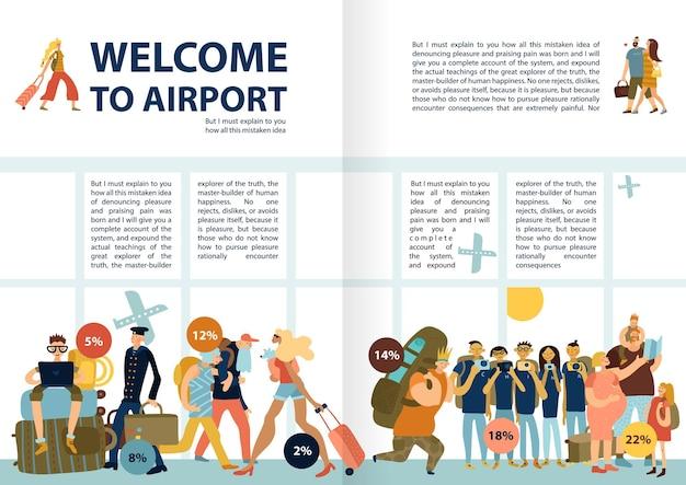 Texto infográfico de informações de serviços de aeroporto com fotos engraçadas viagens famílias solteiros turistas grupos passageiros atrasados
