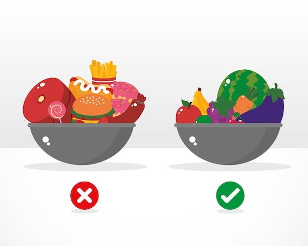 Tigelas com ilustração de alimentos saudáveis e não saudáveis