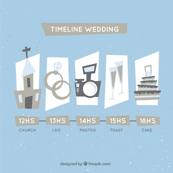 Timeline do casamento no estilo do vintage