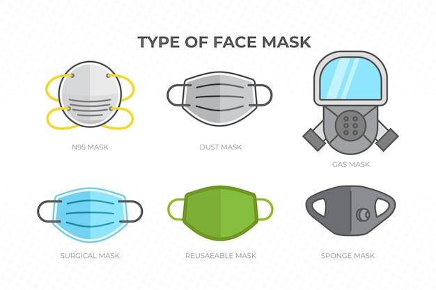 Tipo de coleção de máscaras faciais