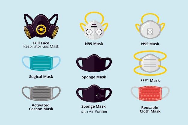 Tipo de conceito de máscaras faciais