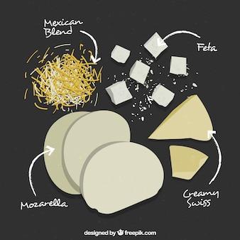Tipo de conjunto de queijo