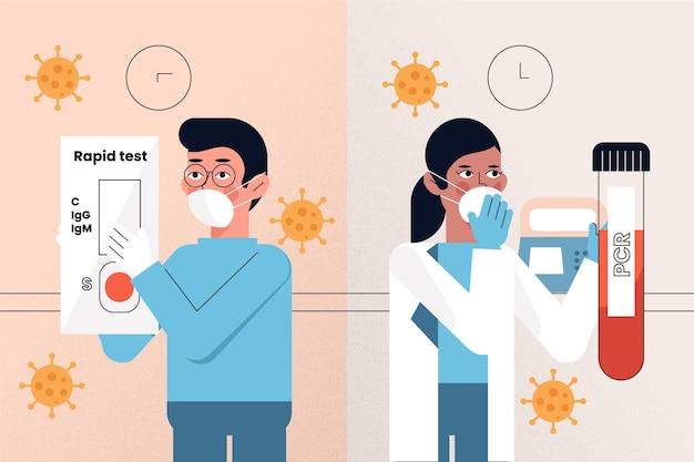 Tipo de teste de coronavírus