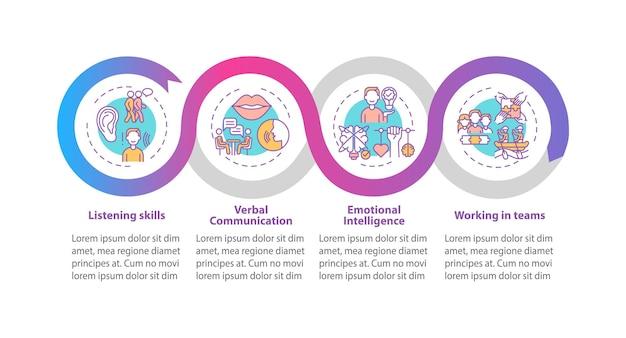 Tipos de autoavaliação de habilidades interpessoais vetor modelo infográfico. elementos de design de apresentação de sucesso. visualização de dados em 4 etapas. gráfico de linha do tempo do processo. layout de fluxo de trabalho com ícones lineares