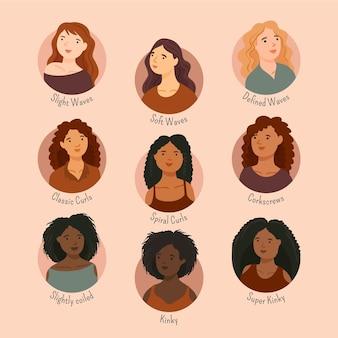 Tipos de cabelos cacheados desenhados à mão
