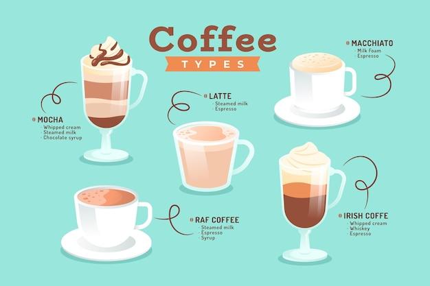 Tipos de café de coleção de ilustração