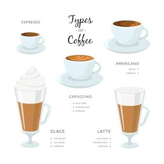 Tipos de café selecionando o sabor
