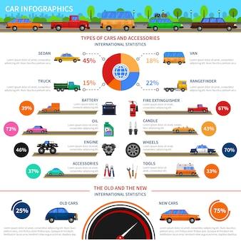 Tipos de carros infográfico conjunto
