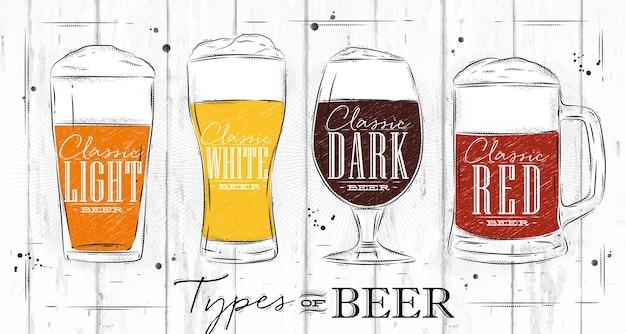 Tipos de cartaz cerveja carvão