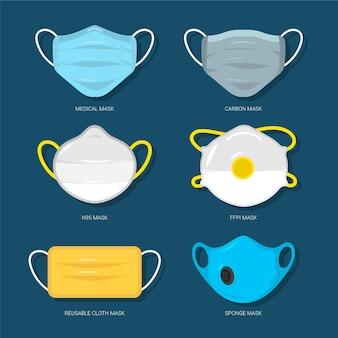 Tipos de coleção de máscaras faciais