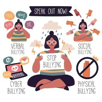 Tipos de conceito de discriminação de bullying