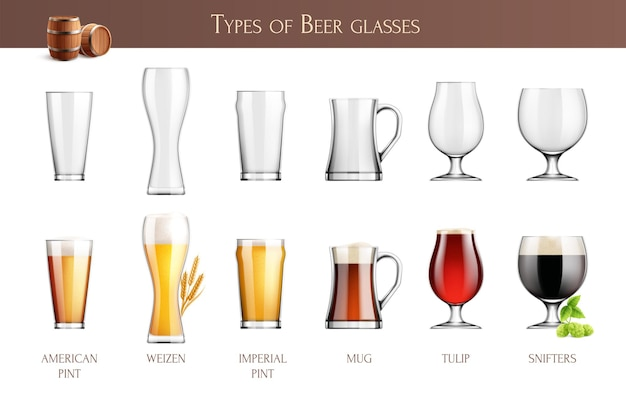 Tipos de copos de cerveja