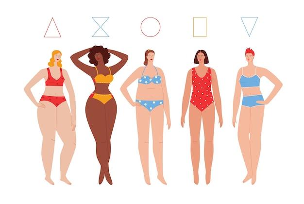 Tipos de corpos femininos.
