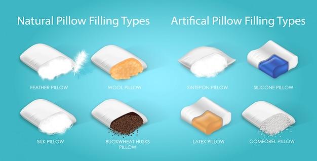 Tipos de enchimento de almofadas naturais e artificiais.