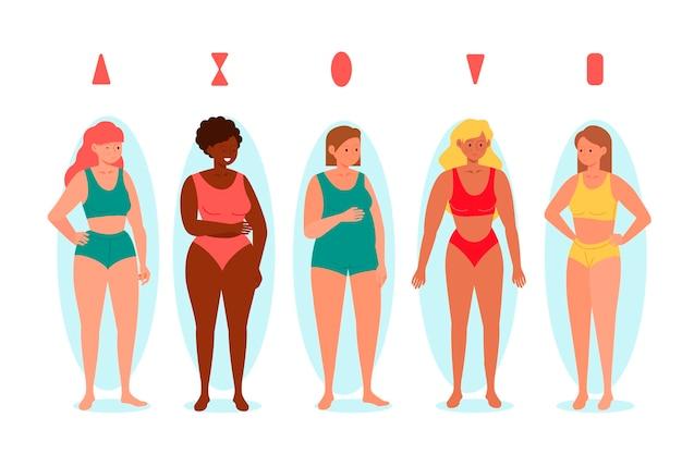 Tipos de formas de corpos femininos desenhados à mão plana