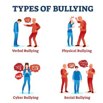 Tipos de ilustração de bullying. coleção com assédio social.