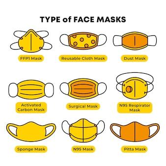 Tipos de máscaras faciais em design plano