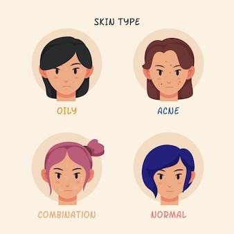 Tipos de pele desenhados à mão plana