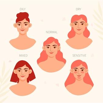Tipos de pele e diferenças coleção desenhada à mão