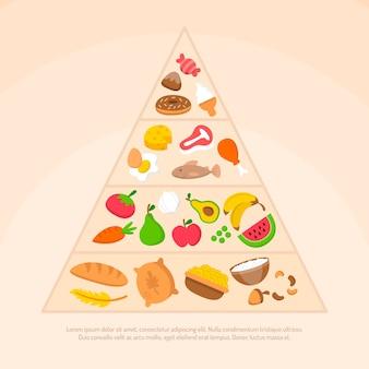 Tipos de pirâmide alimentar de nutrição saudável