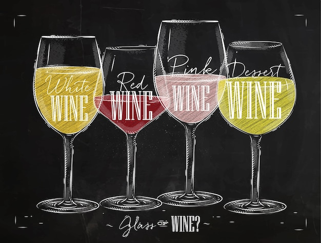 Tipos de vinhos de cartaz com quatro tipos principais de vinho, letras de vinho branco, vinho tinto, vinho rosa, vinho de sobremesa, desenho com giz em estilo vintage no quadro-negro.