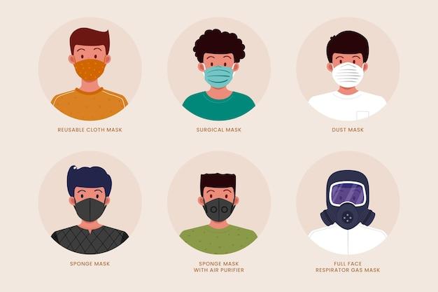Tipos ilustrados de máscaras faciais
