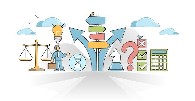 Tomada de decisão como conceito de contorno de caminho de escolha de estratégia de desenvolvimento de negócios.