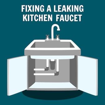 Torneira de cozinha com vazamento de fixação
