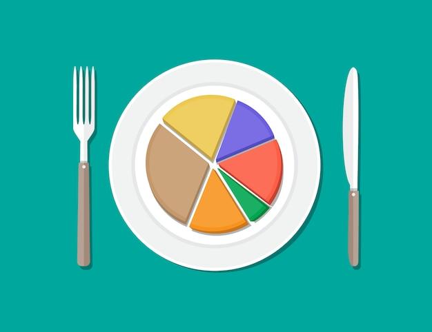Torta de gráfico de negócios no prato com garfo e faca