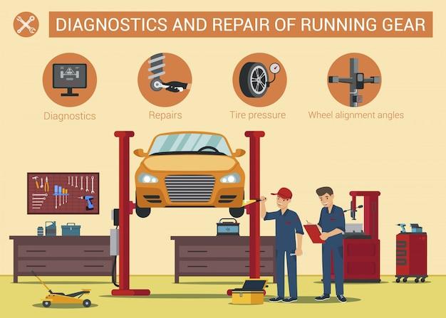 Trabalhadores fazem diagnósticos no serviço de carro.
