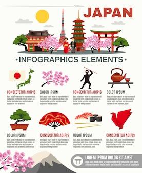 Tradicional japão cultura plano infográfico poster