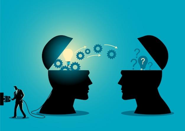 Transferindo conhecimento