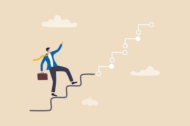 Transformação digital, empresa usa tecnologia e inovação para otimizar o fluxo de trabalho e mudar o conceito futuro, empresário líder corporativo subindo escada analógica para se transformar em passo digital.