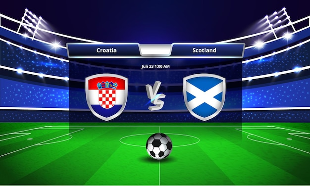 Transmissão do placar da partida de futebol da copa do euro entre croácia e escócia