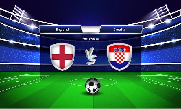 Transmissão do placar da partida de futebol da copa do euro entre inglaterra e croácia