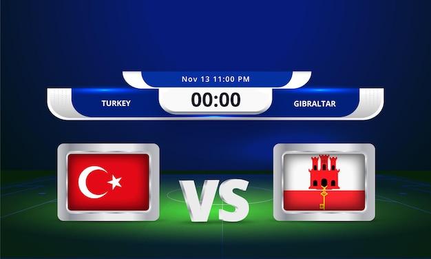 Transmissão do placar da partida de futebol da copa do mundo da fifa de 2022 turquia x gibraltar
