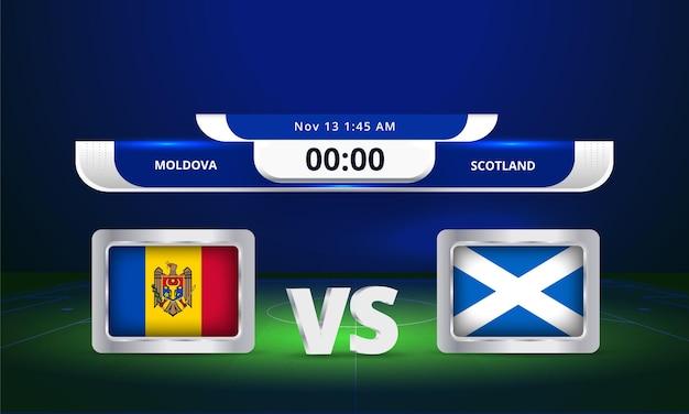 Transmissão do placar da partida de futebol da copa do mundo de 2022 da copa do mundo da fifa contra a escócia