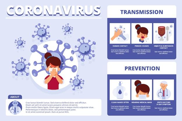 Transmissão e prevenção de infográficos de coronavírus