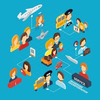 Transporte de passageiros isométrico