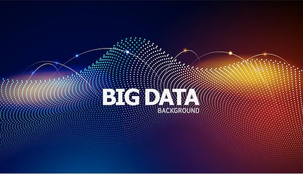 Transporte de rede de big data