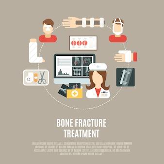 Tratamento ósseo de fratura