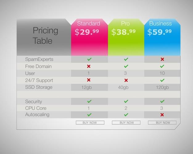 Três banners para as tarifas e listas de preços