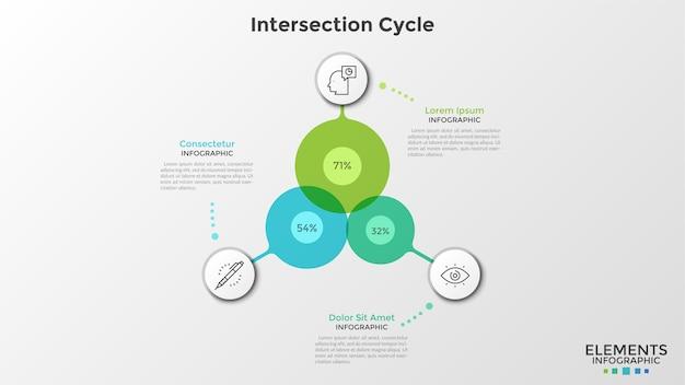 Três círculos translúcidos coloridos interceptados com indicação de porcentagem dentro conectados a elementos brancos de papel circular com símbolos de linha fina. modelo de design do infográfico.