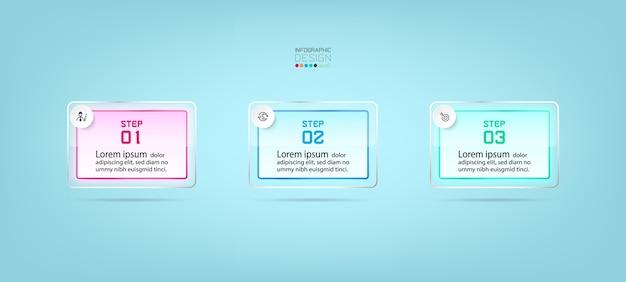 Três etapas do design de vidro quadrado
